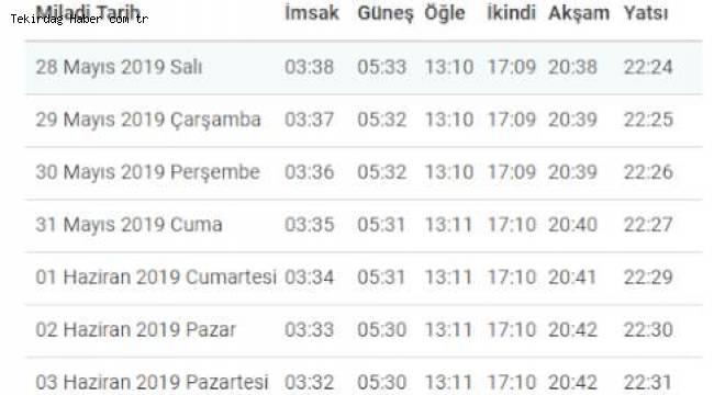 Tekirdağ Çerkezköy İftar ve Sahur Saatleri ile Çerkezköy Belediyesi İftar Çadırı Programı