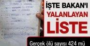İşte Bakan'ı yalanlayan liste !